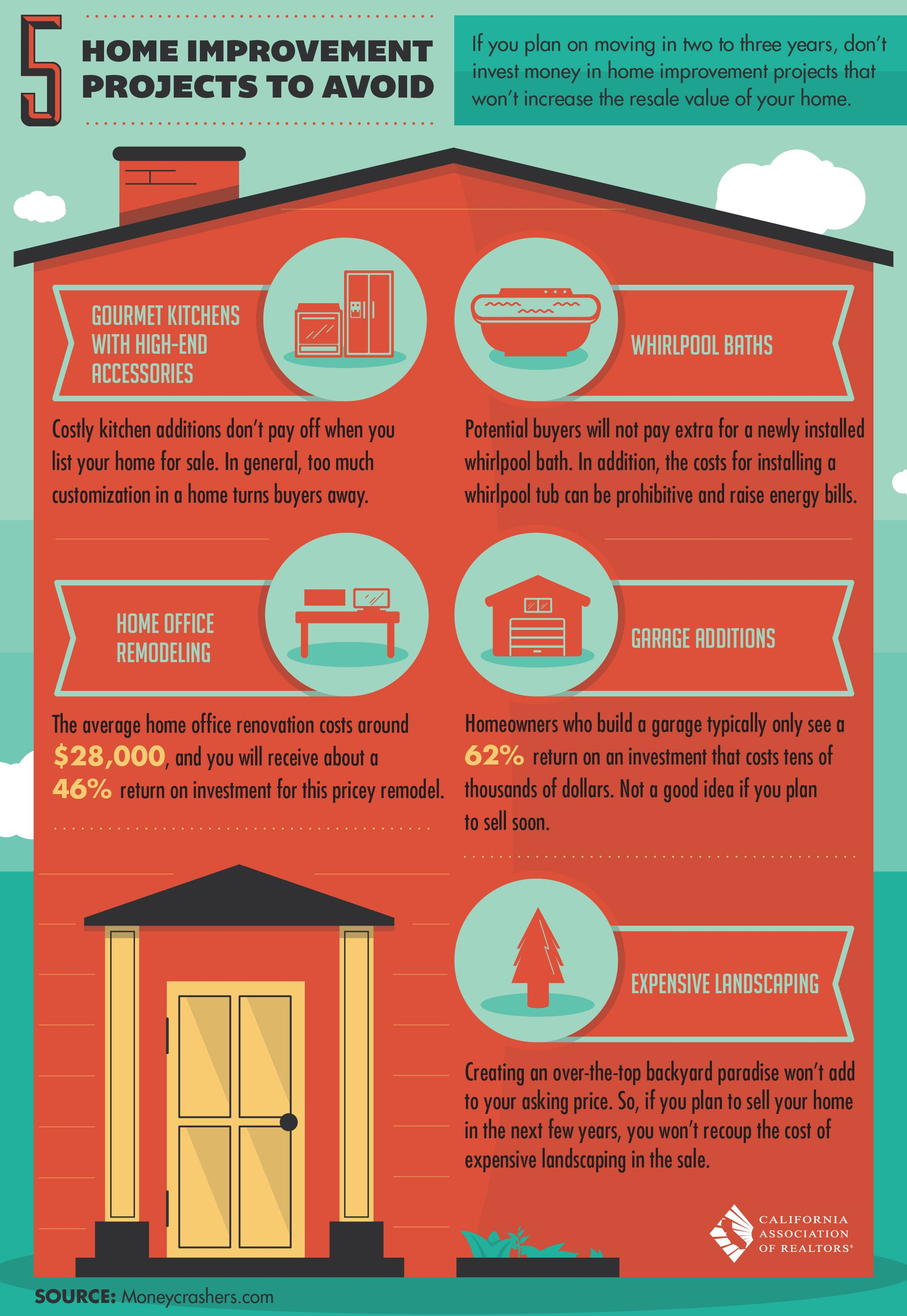 Tips For Home Improvement Projects That Won T Increase Value Of House Www Teamthayer