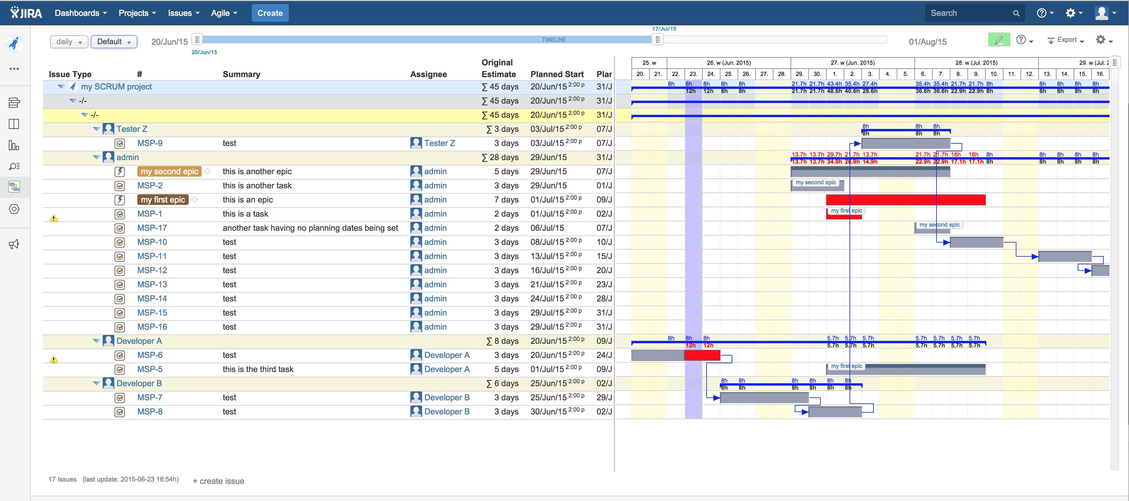 Ungewöhnlich Excel 2010 Diagrammvorlagen Ideen - Entry Level Resume ...