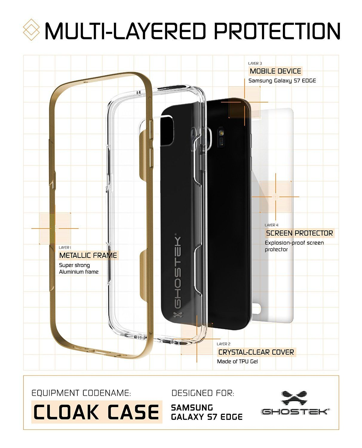 Made with a Slim Crystal Clear Full TPU Body & Reinforced Aluminum ...
