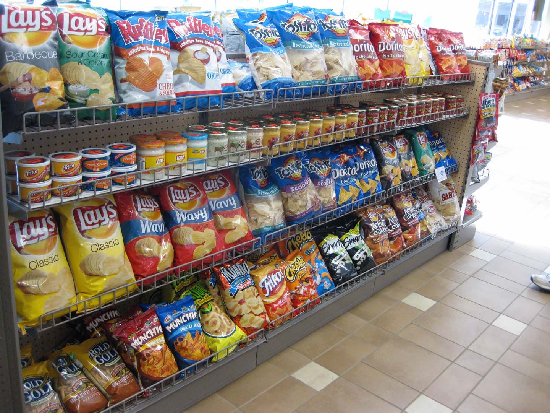 Wholesale vs Retail Distribution