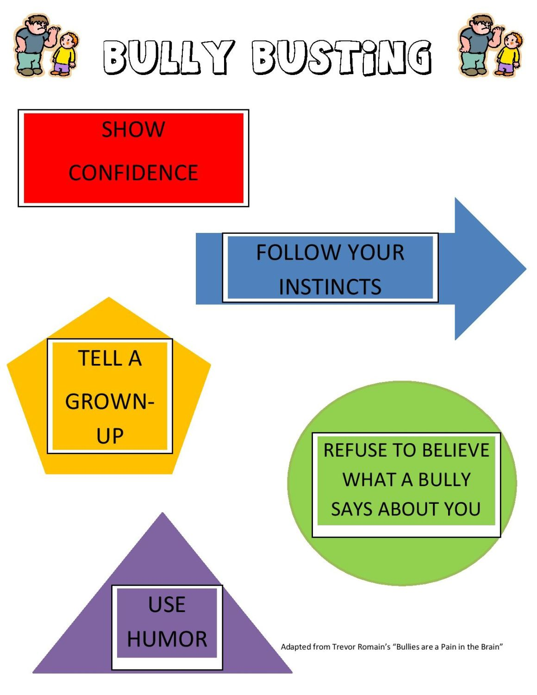 3rd 8th Grade Bullying Handouts School bullying