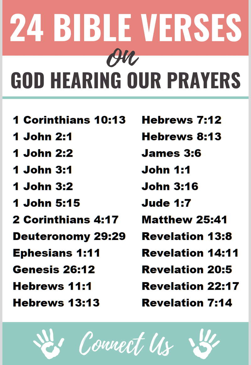 25 Powerful Bible Scriptures on God Hearing Our Prayers