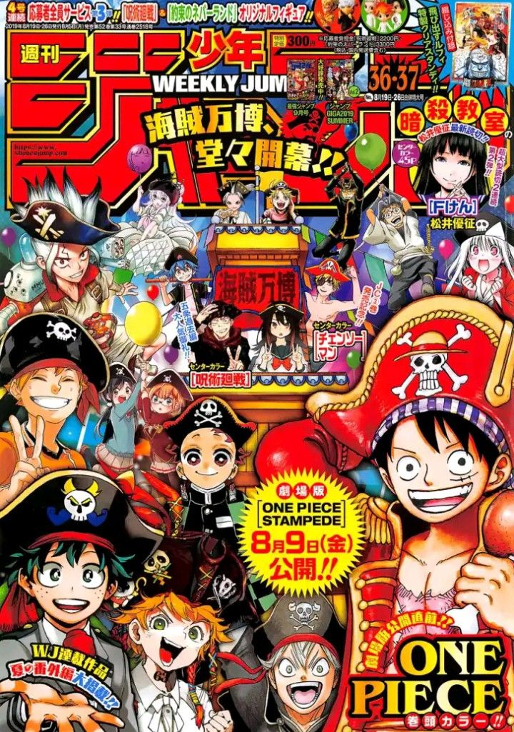Top 15 Most Popular Anime in India Luffy, Fond d'écran