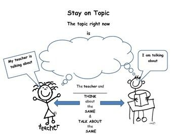 Conversation Topic or Class Topic Visual Aid to STAY ON