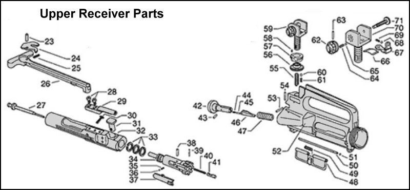 AR-15 Parts Breakdown Reference | Guns | Pinterest