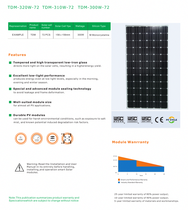The Nuances Of Solar Technology For Your Residence Or Business In 2020 Solar Panels For Home Solar Technology Solar