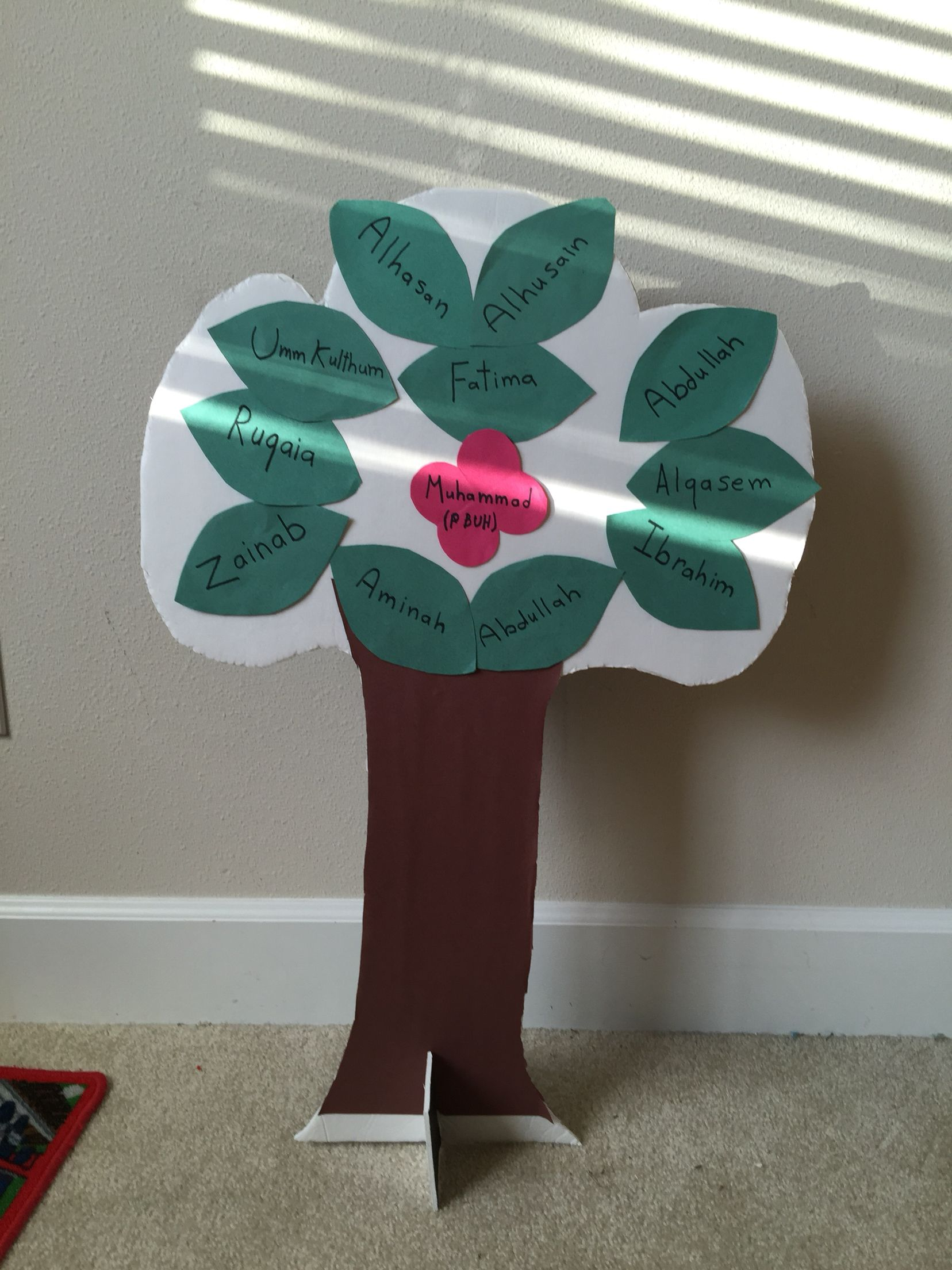 Pin On Projects For Kids