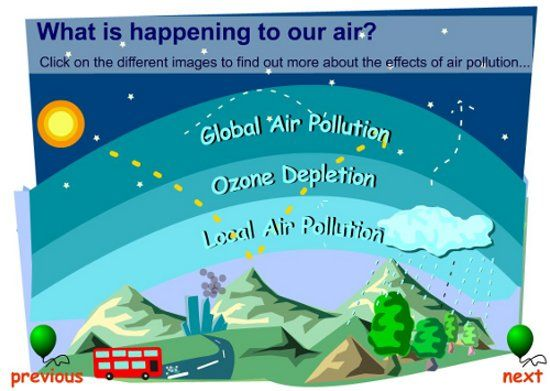 this picture is a diagram of the levels of pollution in the air ozone  depletion,