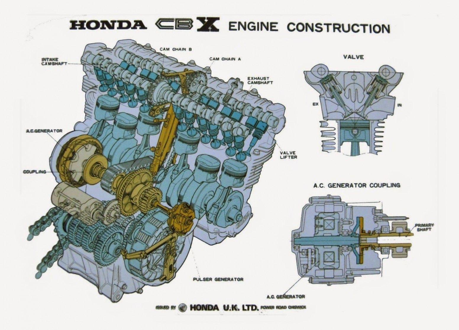Engine Diagram Motorbike Honda di 2020   Mobil, Motor mobil, MotorPinterest