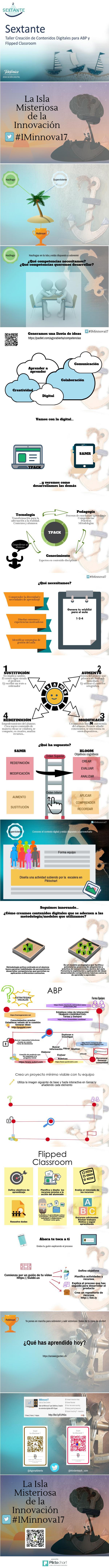 #IMinnova17   Piktochart Infographic Editor
