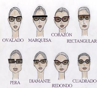 cb19b97cce Marianela Ratto: Como elegir el marco de lentes segun la forma de tu rostro