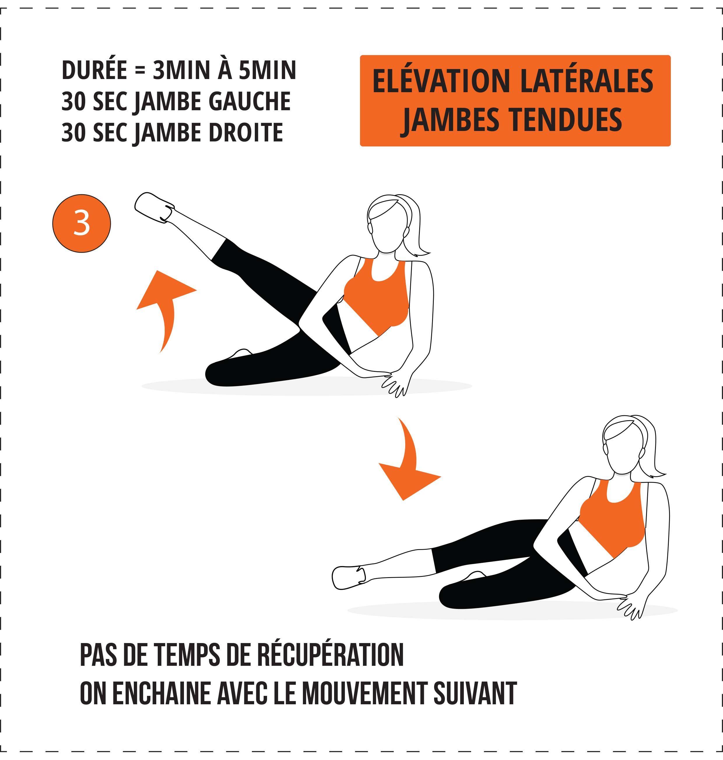 Épinglé par Selma sur Fitness   Exercices fessiers, Exercice