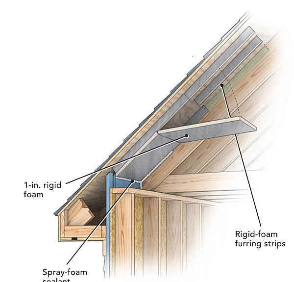 Although Roof Venting Is An Often Debated Topic Joseph