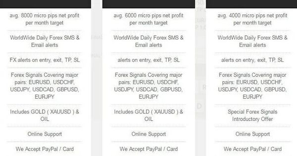 Most Accurate Forex Signals Service By Fxpremiere Group With Daily Sms And Email Alerts Fx Forexsignals Www