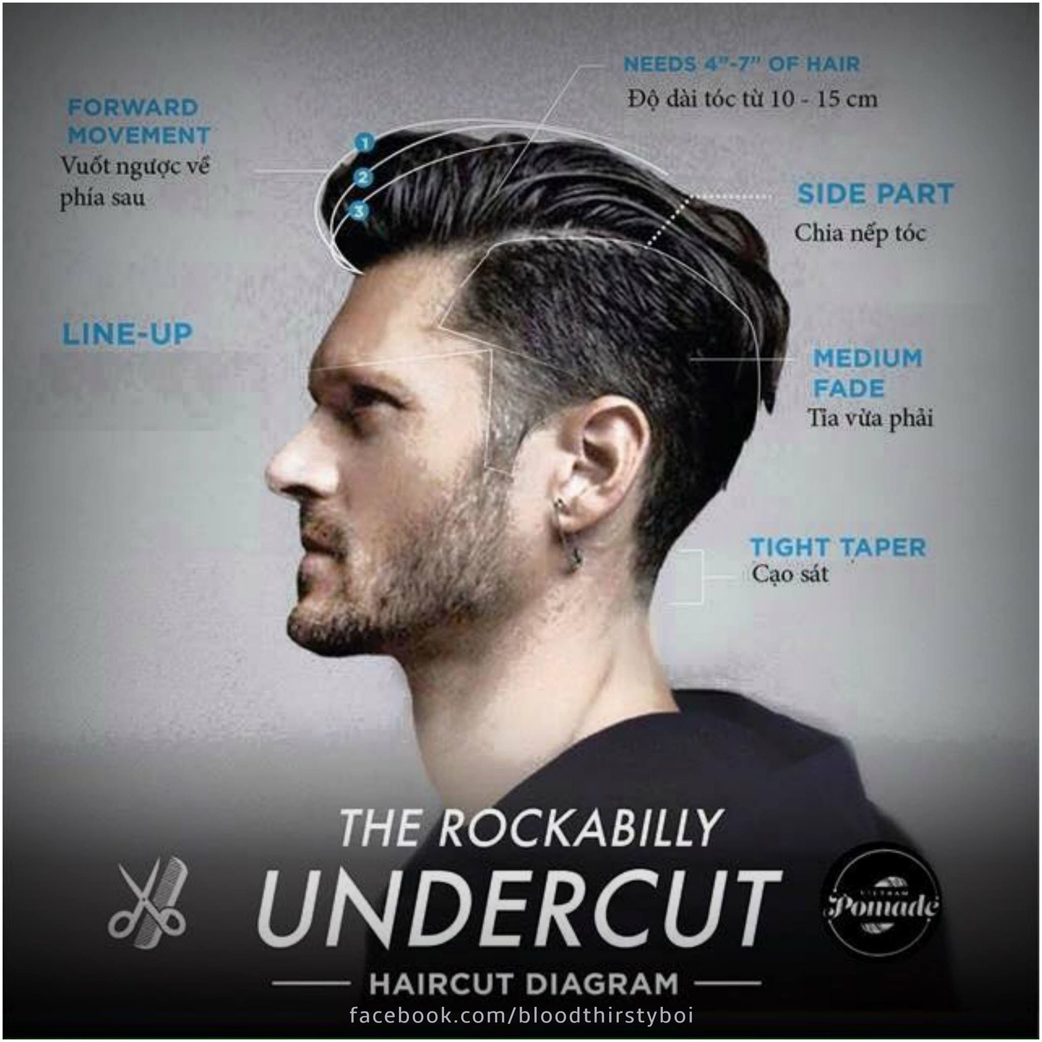 Pin by Lisa 'Elizabeth' Buzo on HAIR_Men's Cuts | Pinterest