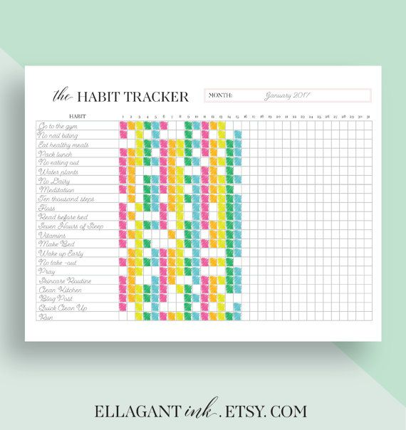 Habit Tracker Printable, daily habits planner, planner inserts, A5, A4, US Letter Size,  productivity, goals, Printable PDF