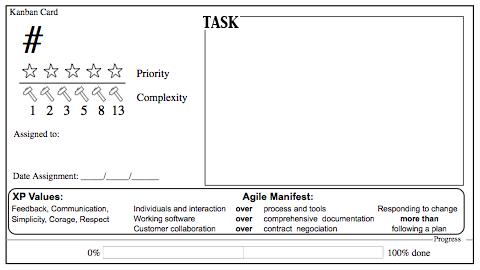 5 Ways To Execute Kanban Task Cards Kanban Task Cards Card Template