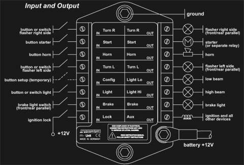 m-Unit Blue | Bmw cafe racer, Motorcycle wiring, Scooter design on jensen wiring diagram, champion wiring diagram, hogtunes wiring diagram, mallory ignition wiring diagram, ctek wiring diagram, jbl wiring diagram, dynatek wiring diagram, metalux wiring diagram, kuryakyn wiring diagram, kicker wiring diagram, s100 wiring diagram, koso wiring diagram, acerbis wiring diagram, roaring toyz wiring diagram,