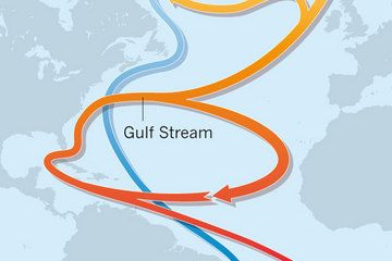 Jet Stream Steers Atlantic Currents Sea Level Rise Sea Level