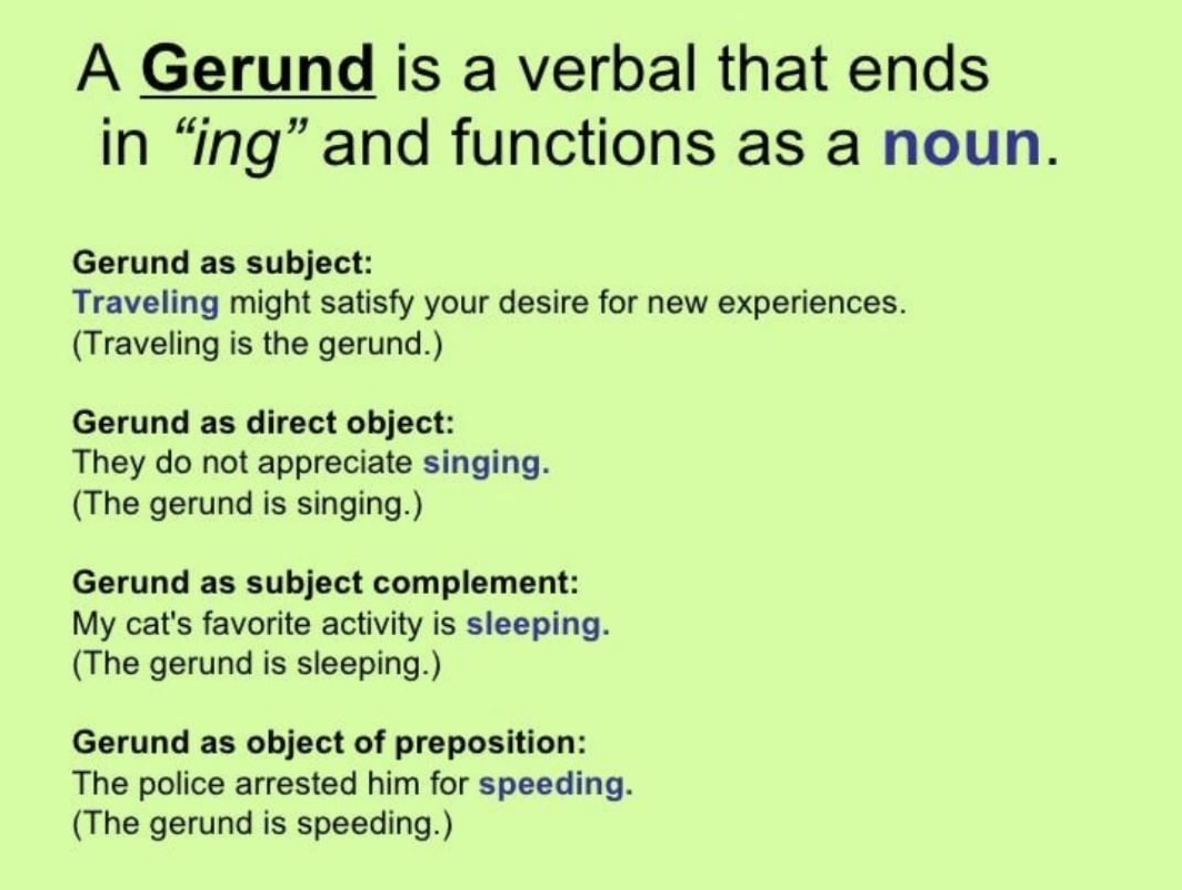 A Gerund Is When A Verb Is Used As A Noun By Adding The Suffix Ing Nouns Learn English Writing Tips [ 890 x 1182 Pixel ]