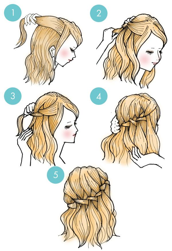 How To Style Your Hair In 3 Minutes Long Hair Styles Diy Hairstyles Sweet Hairstyles