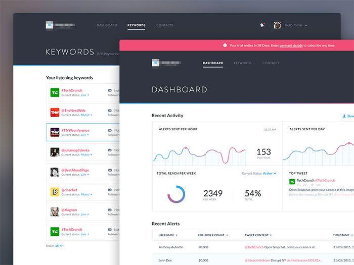 Retweet app (dashboard) | Dashboards design | Pinterest ...