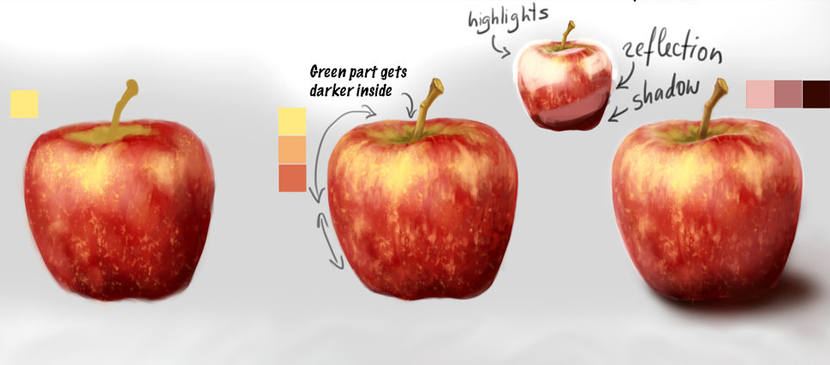 Drawing a Realistic Apple in Photoshop
