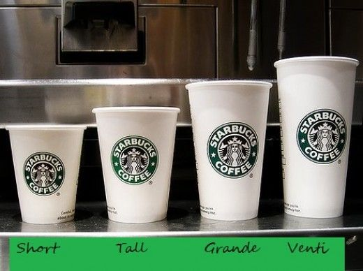 A brief guide to the words Starbucks fanatics use and also unofficial drinks created using their ingredients.