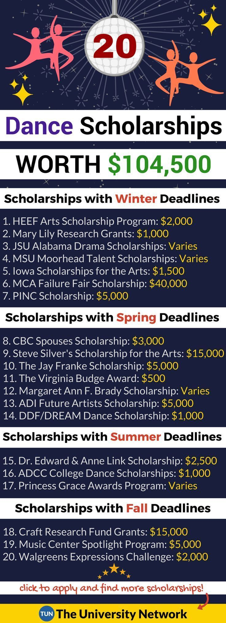 Dance Scholarships Scholarships for college, Financial