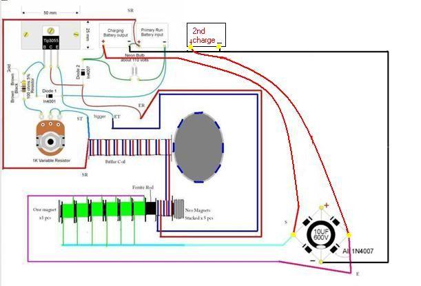 19ab970a1a8 Resultado de imagen para tesla bifilar coil free energy ...