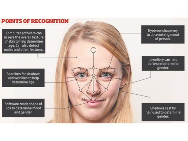 Facial expressions computer program