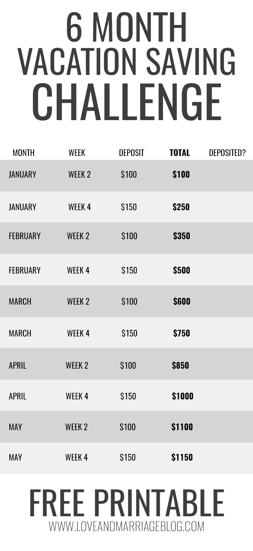 6 Month Vacation Savings Challenge | Vacation savings ...