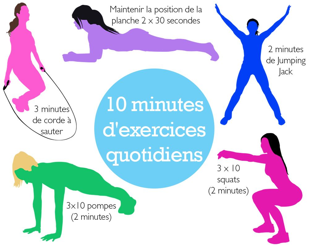 Pas le temps d 39 aller la gym 10 minutes d 39 exercices quotidiens faire la maison facile - Creation a faire a la maison ...