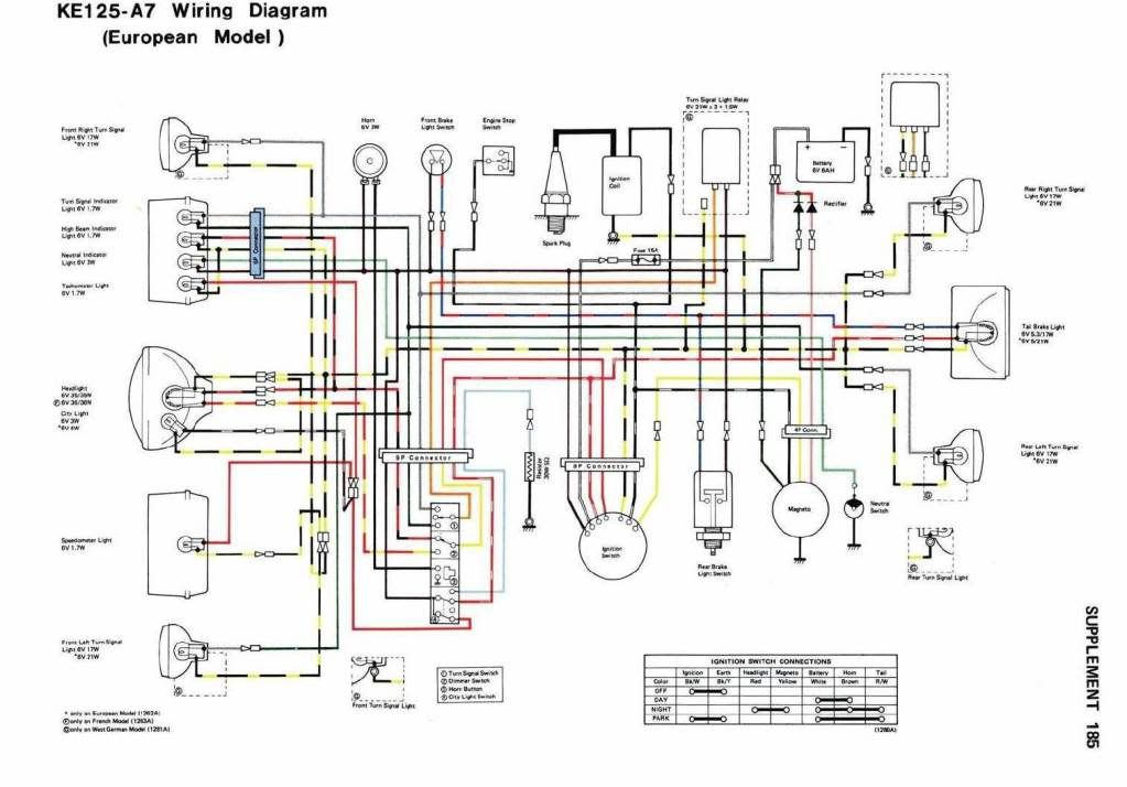 1978 Kawasaki 1000 Wiring Diagram Schematic