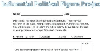 Social Studies Assignments Bundle See Below  Political Figures
