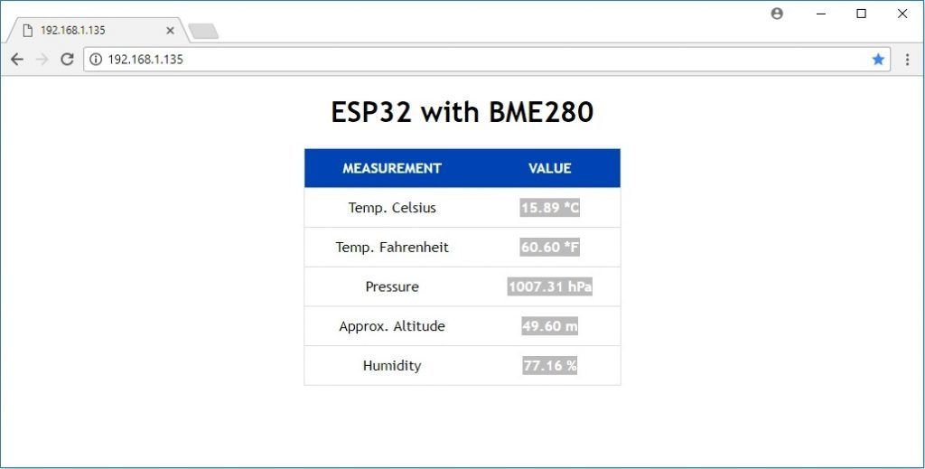 ESP32 Web Server with Arduino IDE BME280 – Mini Weather Station