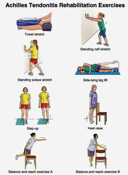 Exclusive Physiotherapy Guide For Physiotherapists Exercise For Achilles Tendonitis Injury Achilles Tendonitis Exercises Achilles Tendonitis Achilles