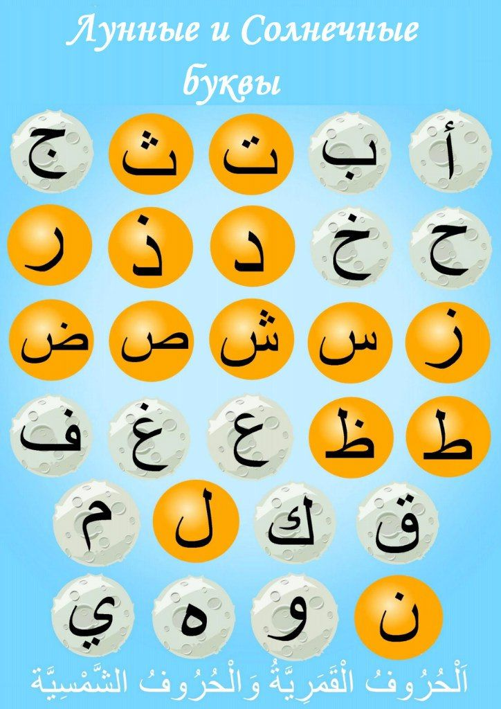 Пин на доске Arabic