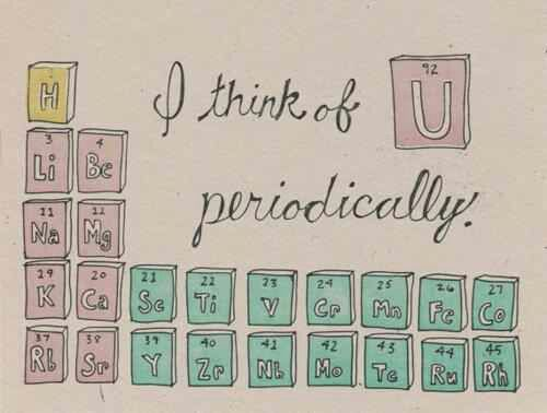 Periodic Table Love Its Science Pinterest Periodic Table