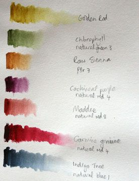 Watercolor Painting Tips For Beginners Learn Watercolor Painting