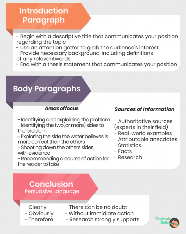 Argumentative Essay Topic Outline And Writing Tip Handmadewriting Skill Thesi Example For Essays