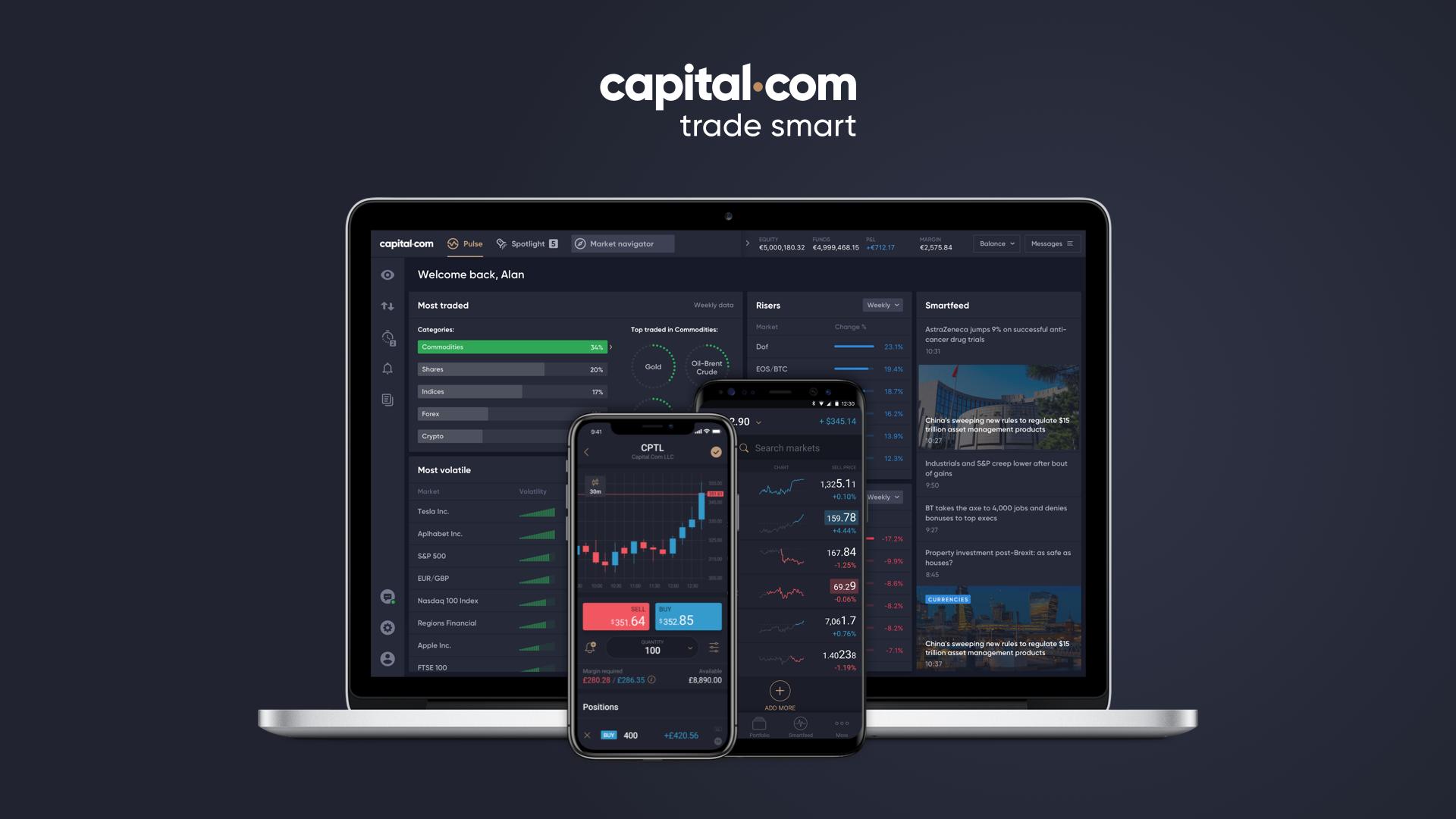 Capital Com تحصل على ترخيص جديد في بيلاروسيا Music Instruments Forex