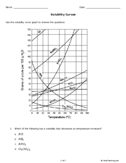 Use The Solubility Curve Graph To Answer The Questions  Class