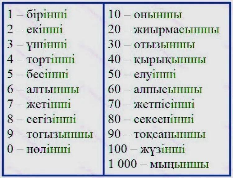 Vse Cifry Na Kazahskom Yazyke Ot 1 Do 100 9 Tys Izobrazhenij