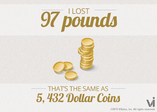 I lost 97 pounds! That is the same as 5432 dollar coins.