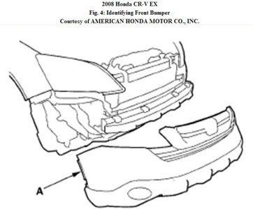 2008 Honda Crv How To Remove Front Bumper Honda Crv Honda Bumpers