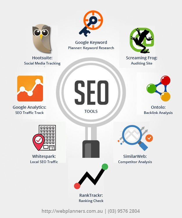 SEO Tool To Analyse Website - SEO Company Melbourne  fac350b7598