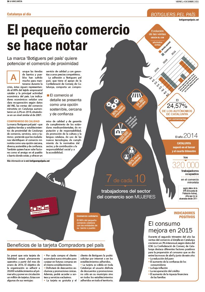 Artículo sobre el Pequeño Comercio. La Vanguardia. Cristina Catalán