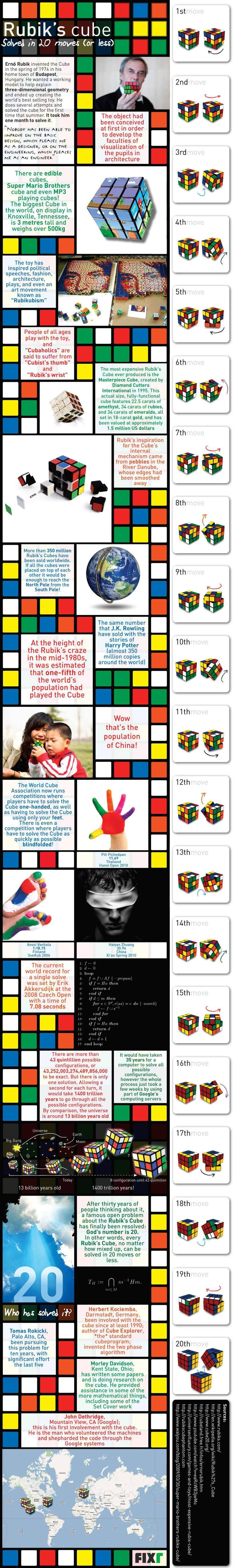 Rubik's cube solved in 20 moves (or less) Rubik's cube