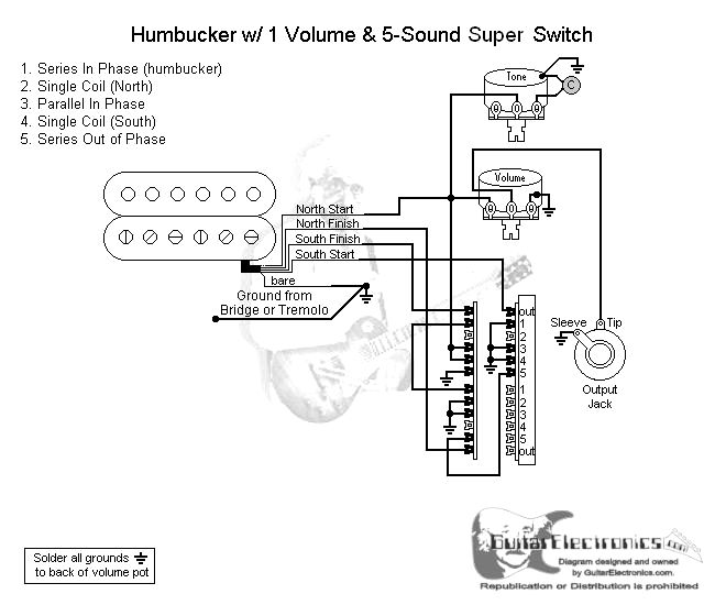double coil pickup humbucker 3 way switch wiring diagram 1 humbucker/1 volume/1 tone/5-way lever switch | guitars ... 1 dimebucker 1 humbucker 1 volume 1 tone 1 3 way switch wiring diagram #3